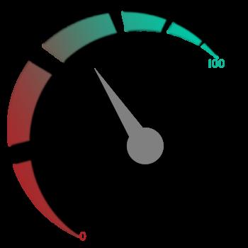 BotMeNot meter